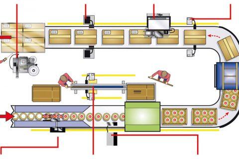 Label automation (image 1)